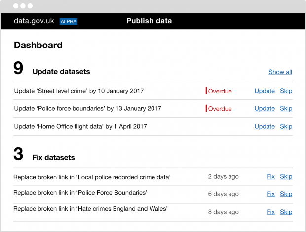 Dashboard showing what needs to be updated or fixed
